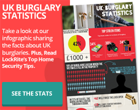 View Our UK Burglary Statistics Infographic