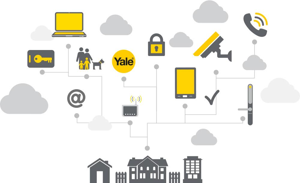 Yale Smart Living - Connected Home